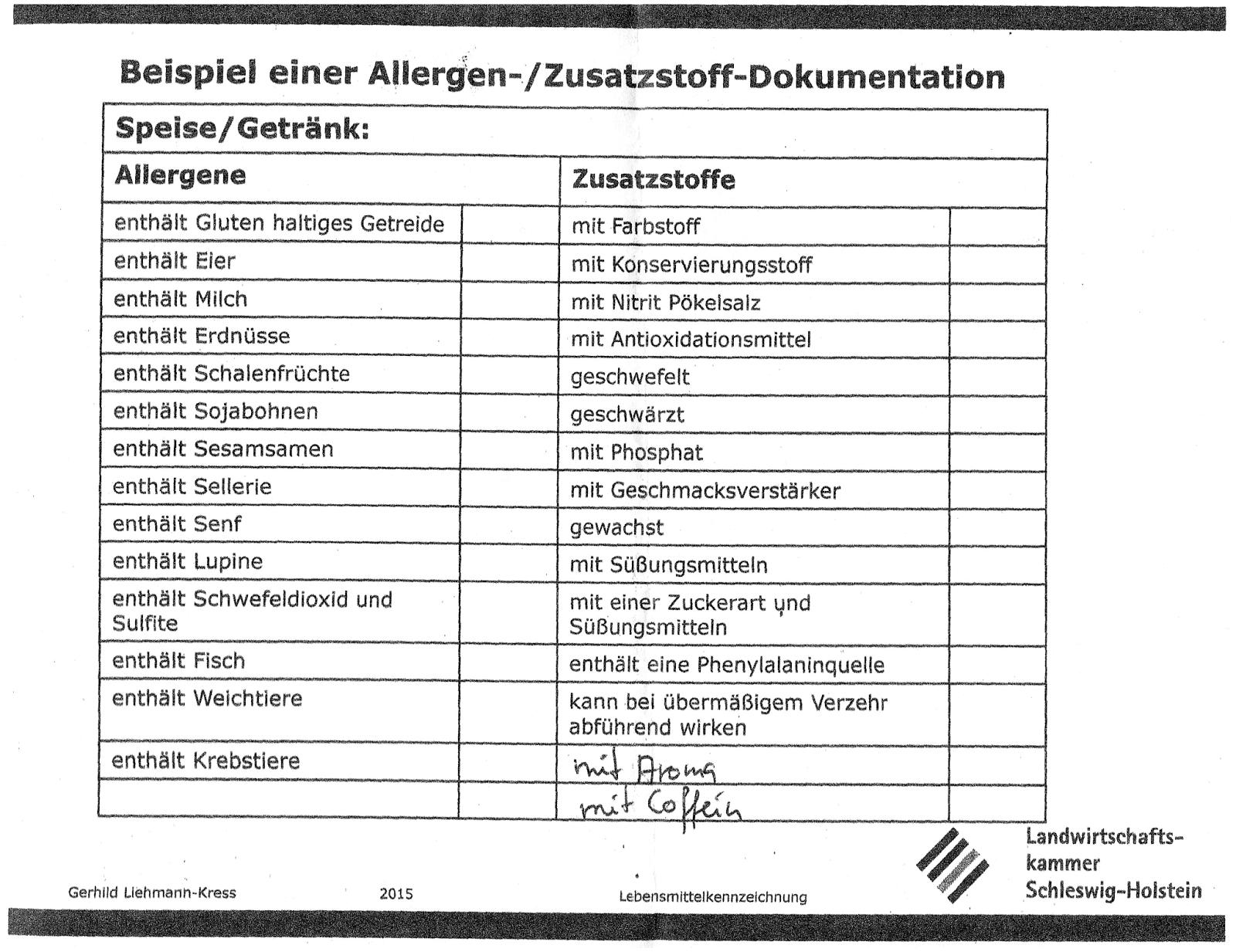 Berühmt Kuchen Preisliste Vorlage Zeitgenössisch - Beispiel Business ...