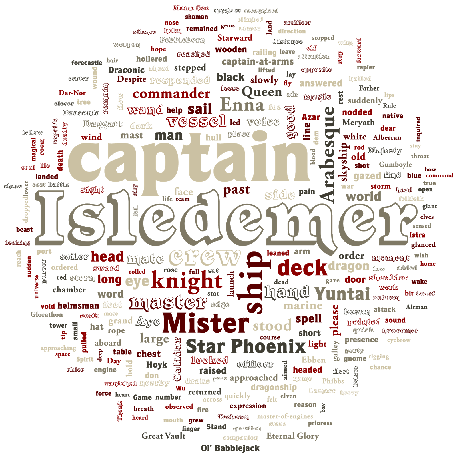 Bruce Heard's Calidar: In Stranger Skies story word cloud