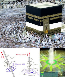 kaitan ka'bah tawaf dan sholat