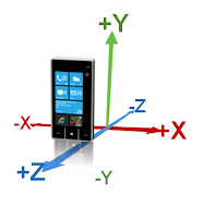 windows phone digital native
