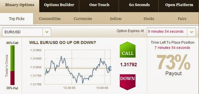 Hp trade in options