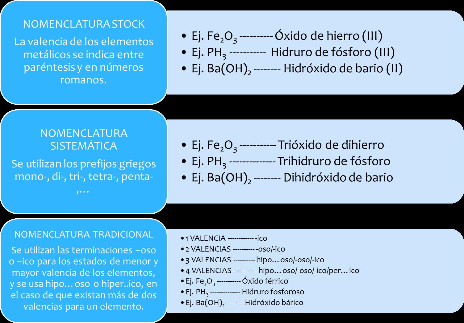 Estructura del tomo configuracin electrnica tabla peridica stock tradicional el sistema ms antiguo urtaz Images