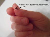 Chart Of Fiscal Cliff Deal's Negligible Impact On National Debt