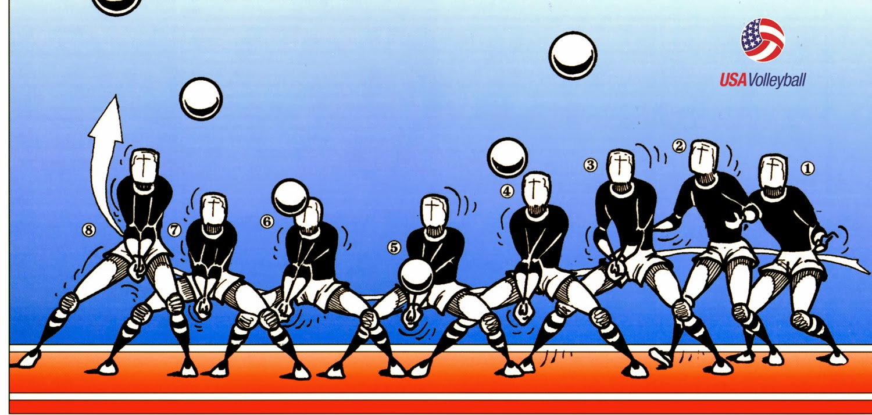 Teknik Passing Bola Voli