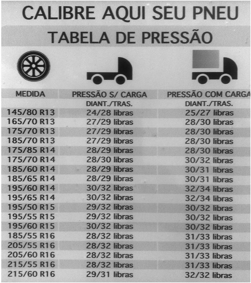 calibragem 185/70/r14 Tabela+calibragem