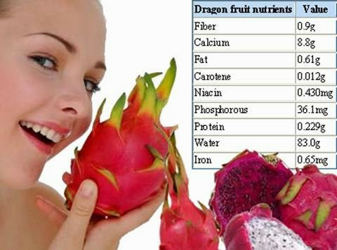 dragon fruit in spanish what are healthy fruits to eat