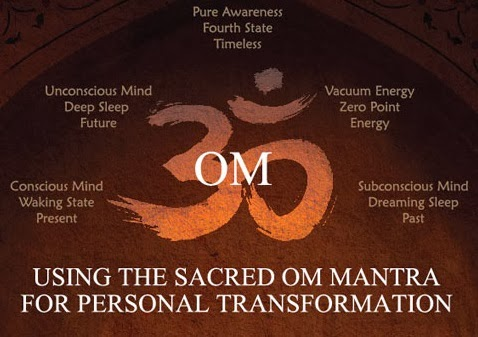 Gymming Fitness And Health Meaning Of Om