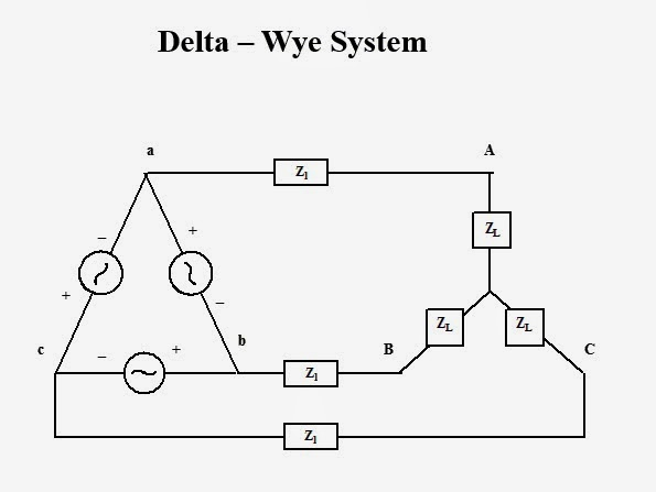 120 208 Vac Wiring Diagram besides Showthread furthermore What Epm7000 Phasor Diagram Should Look Like For 2ct Delta Connection as well Watch furthermore Wiring Diagram For 12 Lead 480 Volt Motor. on delta and wye voltages