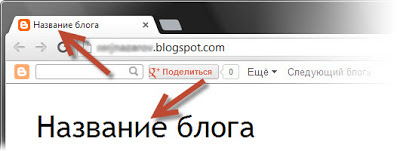 название блога