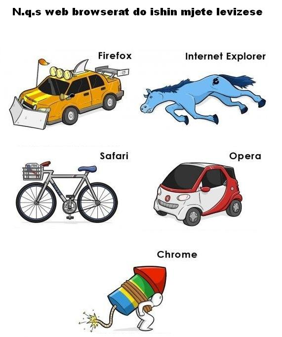 Browser. 1320720349_If_Browsers_were_Methods_of_Transportation_gag