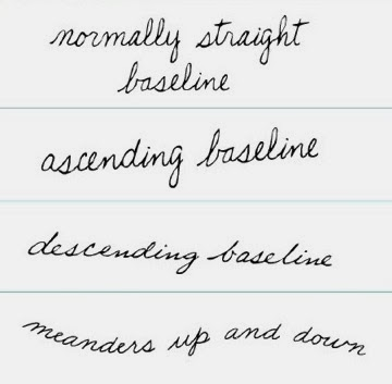 Learn Handwriting Analysis
