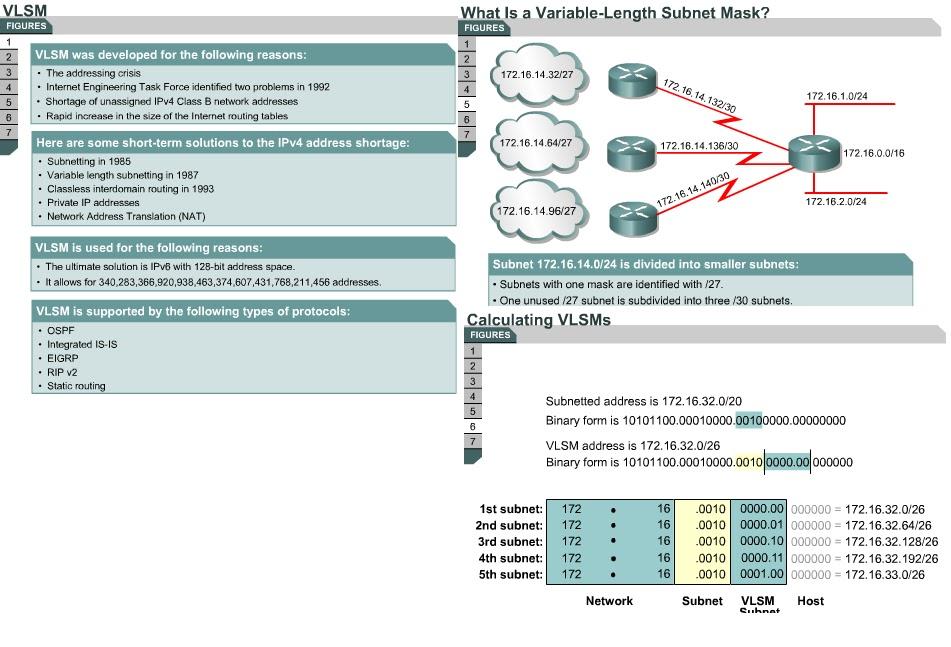 vlsm Prefix format decimal available host addresses /8: 255000: 16777214 /9: 2551280: 8388606 /10: 2551920: 4194302 /11: 2552240: 2097150 /12: 255240.