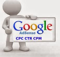 ADSENSE CPM Rates 2013