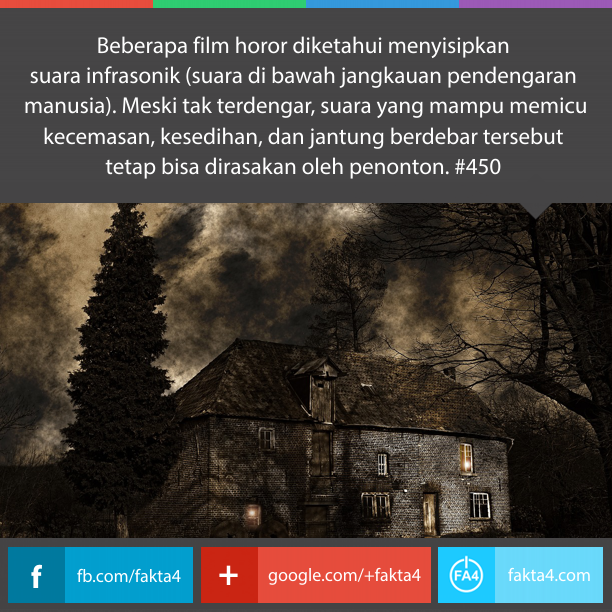 Suara Infrasonik dalam Film Horor
