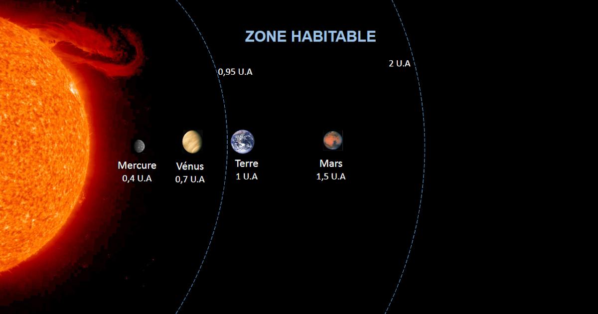 A se passe l haut nouveau calcul de la zone for Calcul de la surface habitable