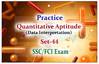 Practice Aptitude Questions (Data Interpretation)