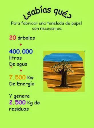 POR LA DIGITILIZACIÓN DE TODOS LOS LIBROS