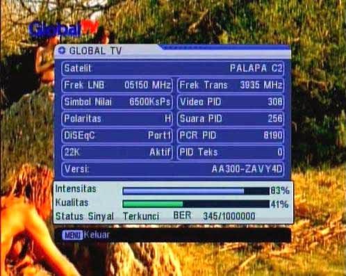 Daftar Frekuensi Digital Siaran TV indonesia