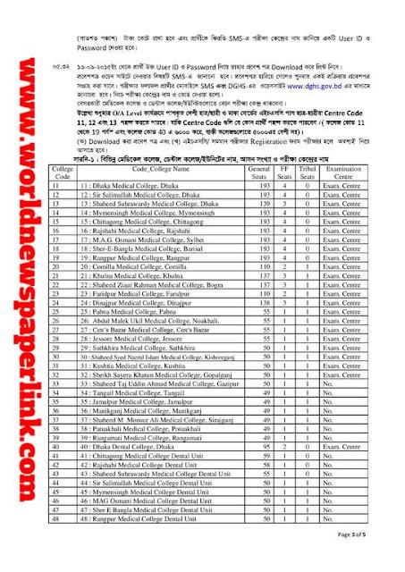 MBBS & BDS Medical Admission Notice 2015-2016 Session | এমবিবিএস ও বিডিএস ভর্তি নোটিশ
