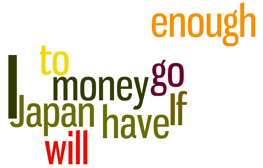 Use Wordles to teach Grammar.