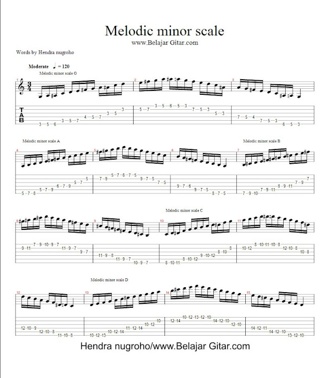 melodic minor - page 1