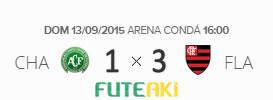 O placar de Chapecoense 1x3 Flamengo pela 25ª rodada do Brasileirão 2015