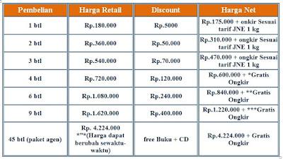 Daftar Harga Jelly Gamat Terbaru 2015