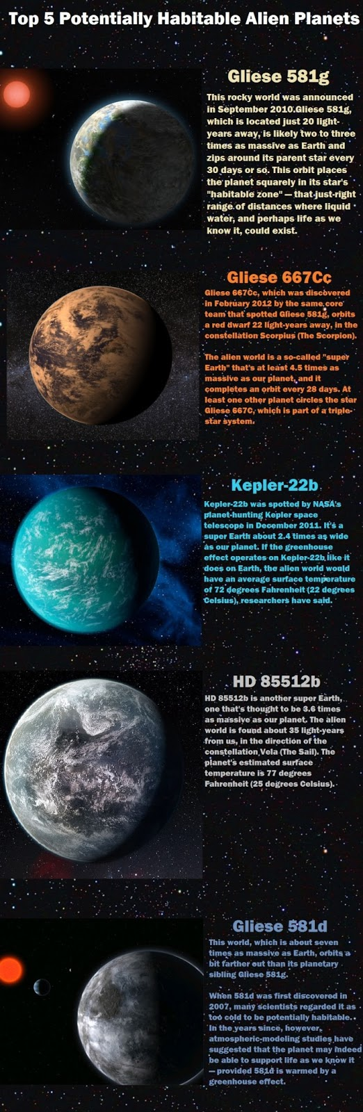 Fabuloso Olhando-para-o-céu: A (verdadeira) cor dos planetas RN26