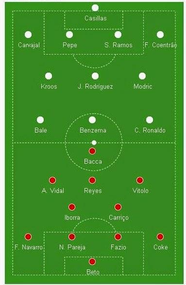 InfoMixta - FUTBOL, REAL MADRID VS SEVILLA, SUPERCOPA EUROPA, ALINEACION, ONLINE