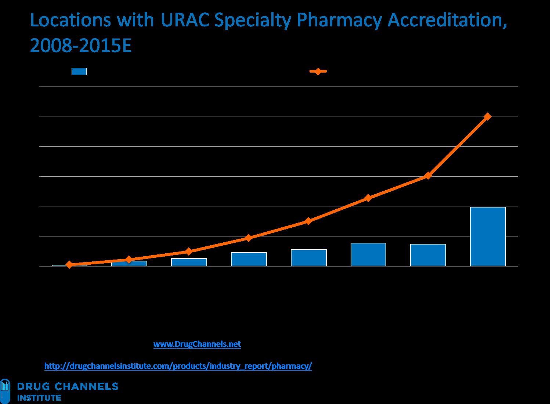 Prednisolone Us Pharmacy
