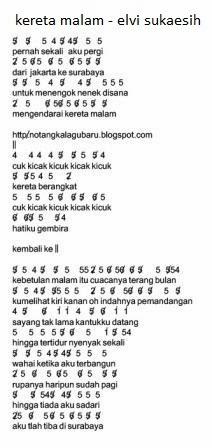 Download-Mp3 Lagu Kereta Malam Dangdut Soimah
