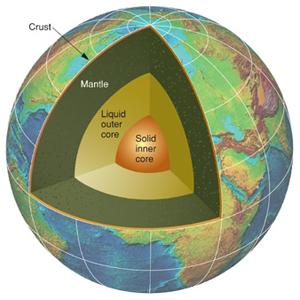Il centro della Terra, David Brin