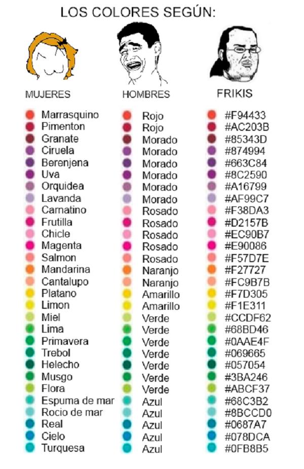 Los colores según...