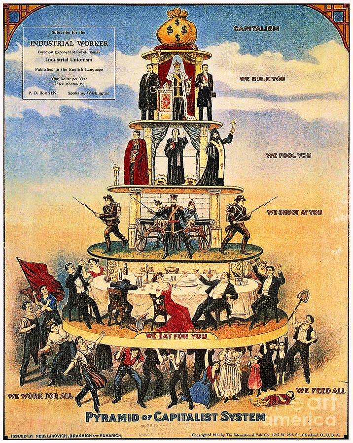 Characteristics of capitalism