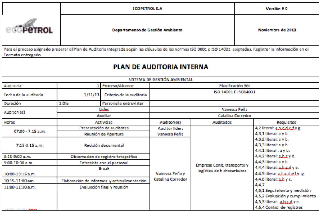 Auditoria Ambiental Interna Plan de Auditoria Interna de