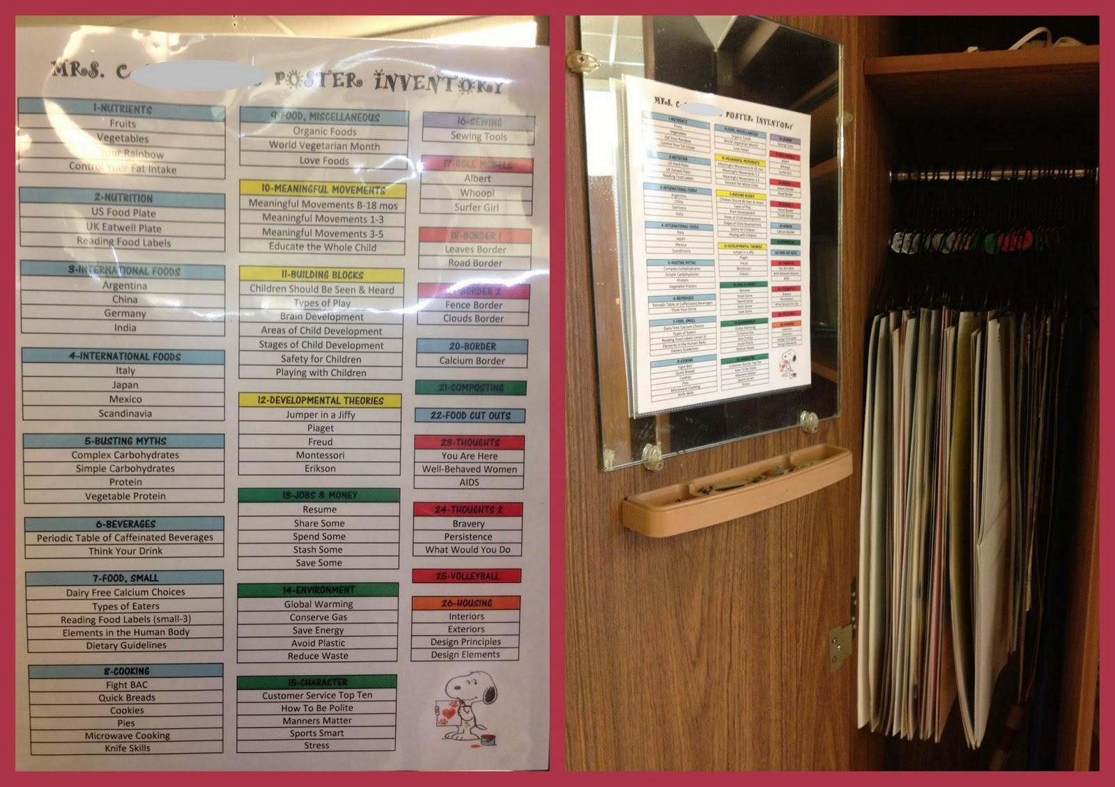Classroom Poster Ideas ~ Facs classroom ideas poster storage
