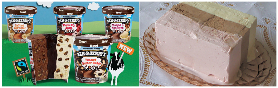 Visual comparison between Ben & Jerry's Cores and old-fashioned Neapolitan ice cream - Source: Core77