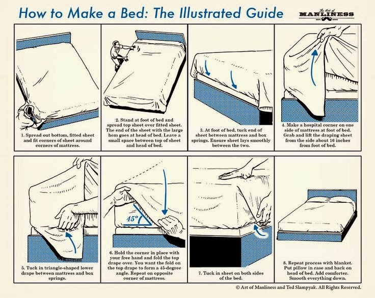 An Illustrated Guide to Making your Bed :: OrganizingMadeFun.com