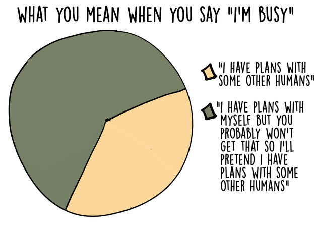 The Life of An Introvert Described By 17 Different Graphs