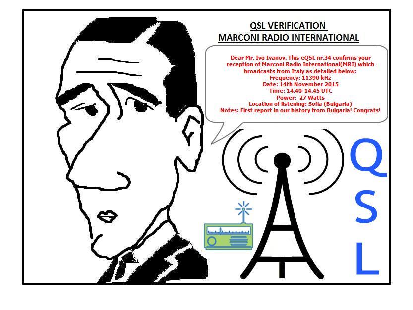 Resultado de imagen para MARCONI ITALY VATICAN RADIO