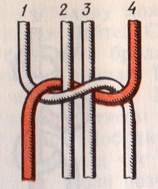 Левосторонний и правосторонний плоские узлы. Квадратный узел.