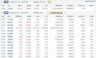 中国株コバンザメ投資ウォッチ銘柄watch1102