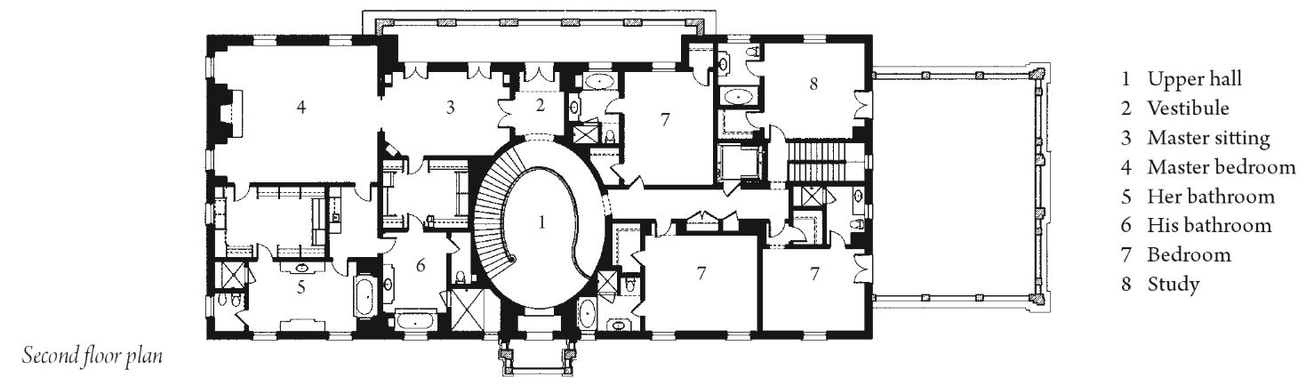 Eileen 39 s home design rosewood estate in bel air ca for Rosewood house plan