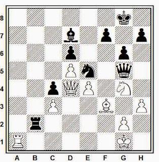 Posición de la partida de ajedrez Shalnin - Belov (Narva, 1987)