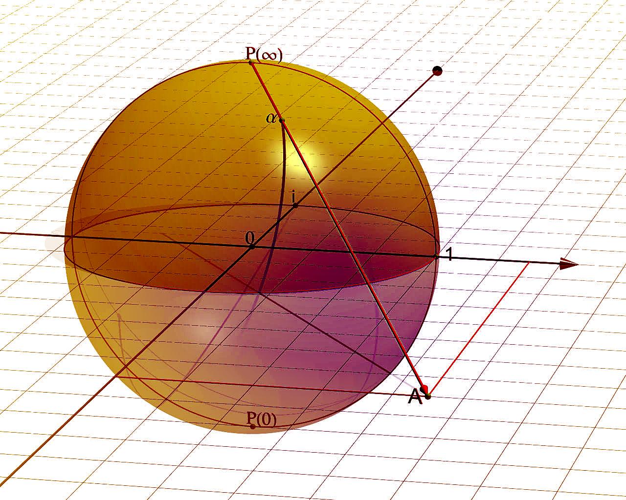 Resultado de imagen de La esfera de Riemann