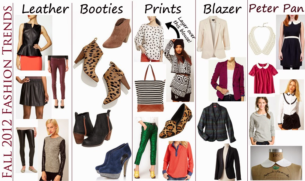 Women's Fashion Trends