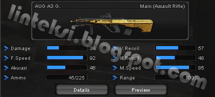 Senjata Pointblank AUG A3 G.
