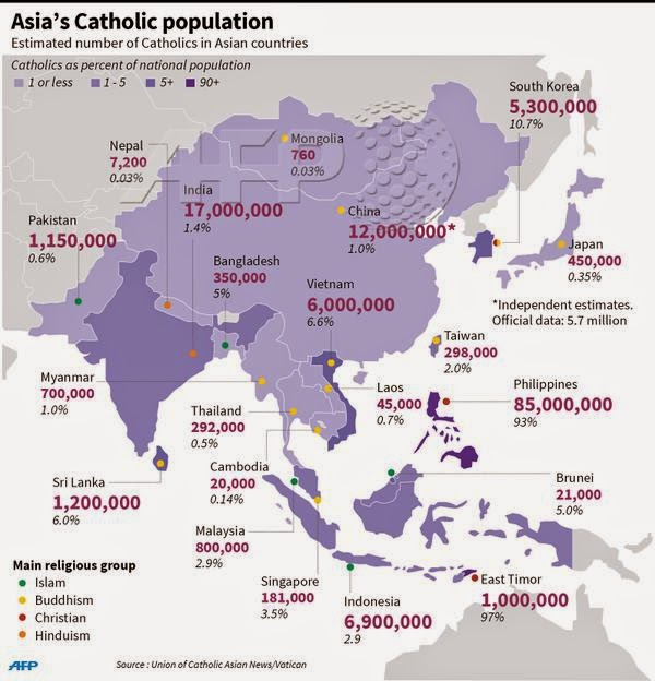 In defense of the church infographic asias catholic population publications and tv programs here is afps infographic on catholic population in asia surprisingly afp is saying that philippines has 93 catholics gumiabroncs Gallery
