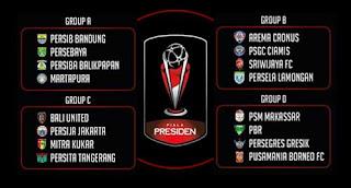 Klasemen Grup & Jadwal Perempat Final Piala Presiden 2015