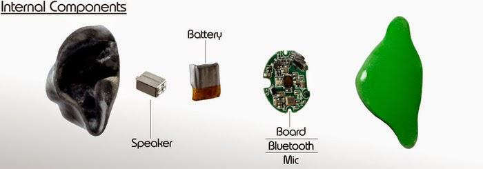 thành phần cấu tạo tai nghe ownphones